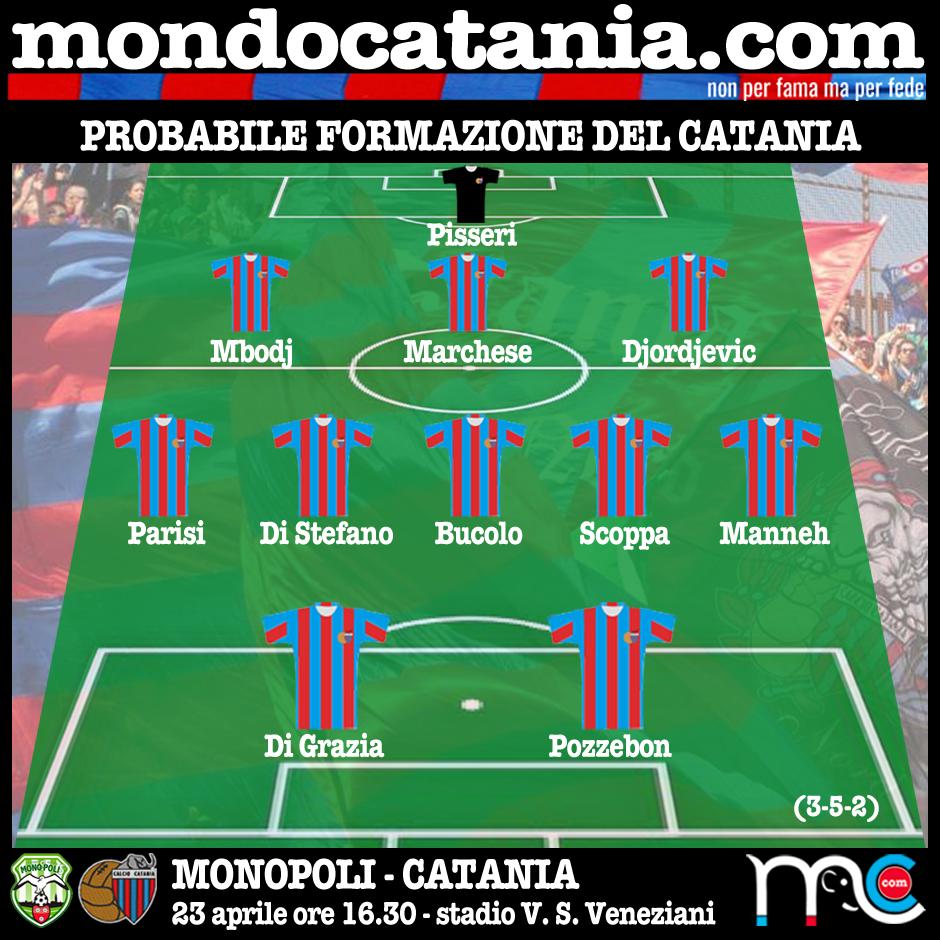 Catania tre esordienti dal primo minuto attacco di for Mondo catania